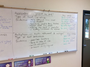 French 9 discussion summary 2